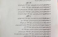 16 نفر برای عضویت در ششمین دوره شورای اسلامی شهر اوز خود را نامزد کردند